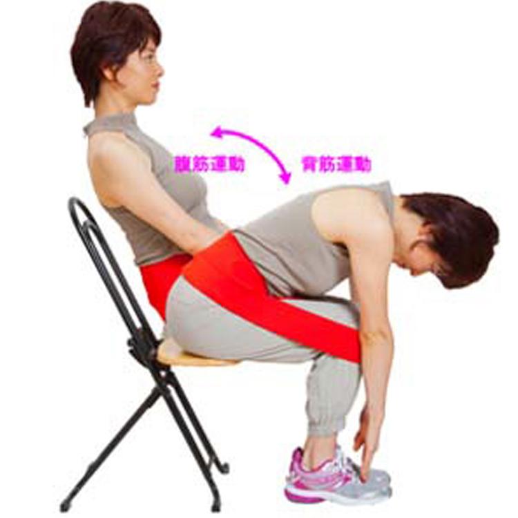 腰痛軽減と筋肉トレーニング